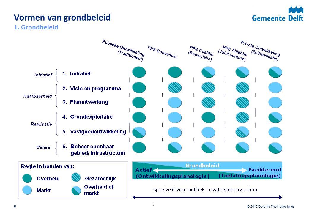 © 2012 Deloitte The Netherlands Update 2011: Totaalverlies loopt op tot € 2,9 miljard Conclusie: circa € 900 miljoen verlies genomen, nog € 2 miljard verwacht in komende twee jaar ‒Door verliezen naar verwachting 35 gemeenten in de problemen (8% van totaal) 27 20092010 Totale boekwaarde gronden € 12,0€ 13,1  BIE € 8,4 € 9,6  NIEGG € 3,6 € 3,5 Financiële verliezen € 2,4€ 2,9  Direct verlies € 1,0€ 1,8 - Waarvan in 2010 genomen - € 0,7  Winstverdamping € 1,4€ 1,1 - Waarvan in 2010 genomen - € 0,1 *BIE: Bouwgrond in exploitatie ** NIEGG: Niet in exploitatie genomen gronden Update op basis van jaarrekeningen 2010 4.