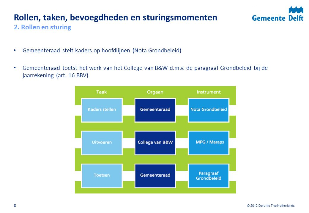 © 2012 Deloitte The Netherlands Rollen, taken, bevoegdheden en sturingsmomenten 8 Gemeenteraad stelt kaders op hoofdlijnen (Nota Grondbeleid) Gemeenteraad toetst het werk van het College van B&W d.m.v.