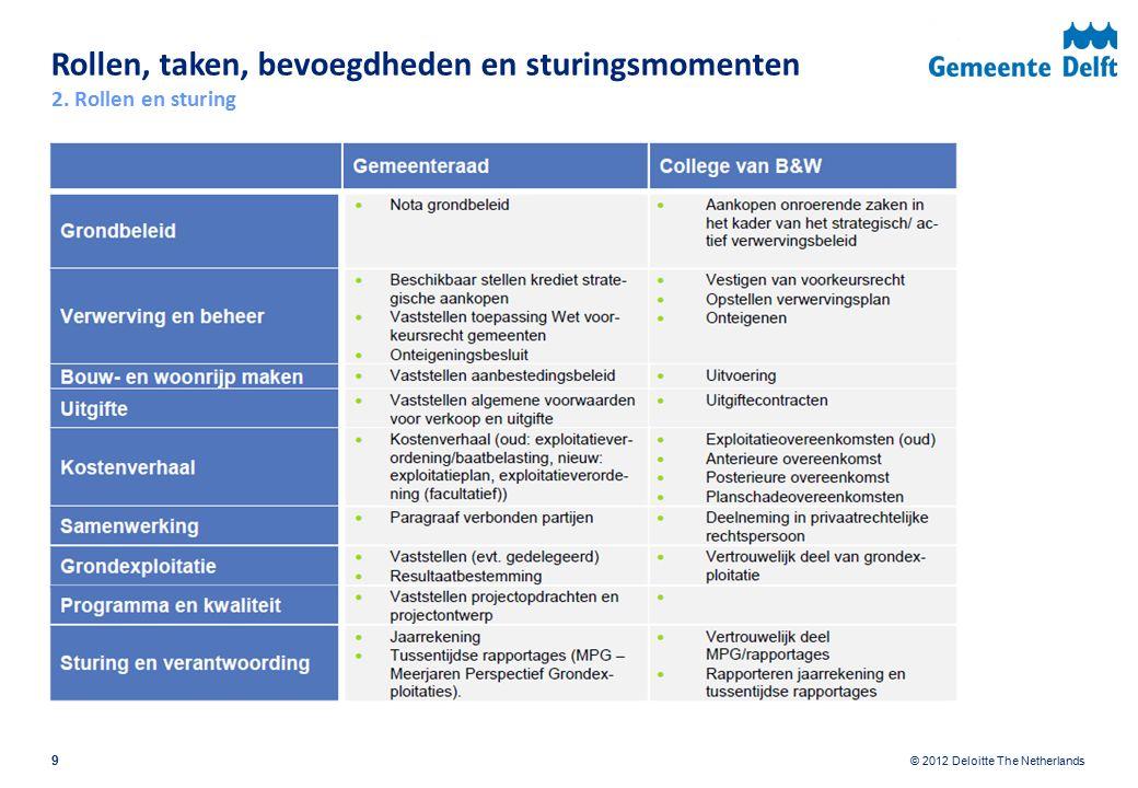 © 2012 Deloitte The Netherlands Rollen, taken, bevoegdheden en sturingsmomenten 2. Rollen en sturing 9