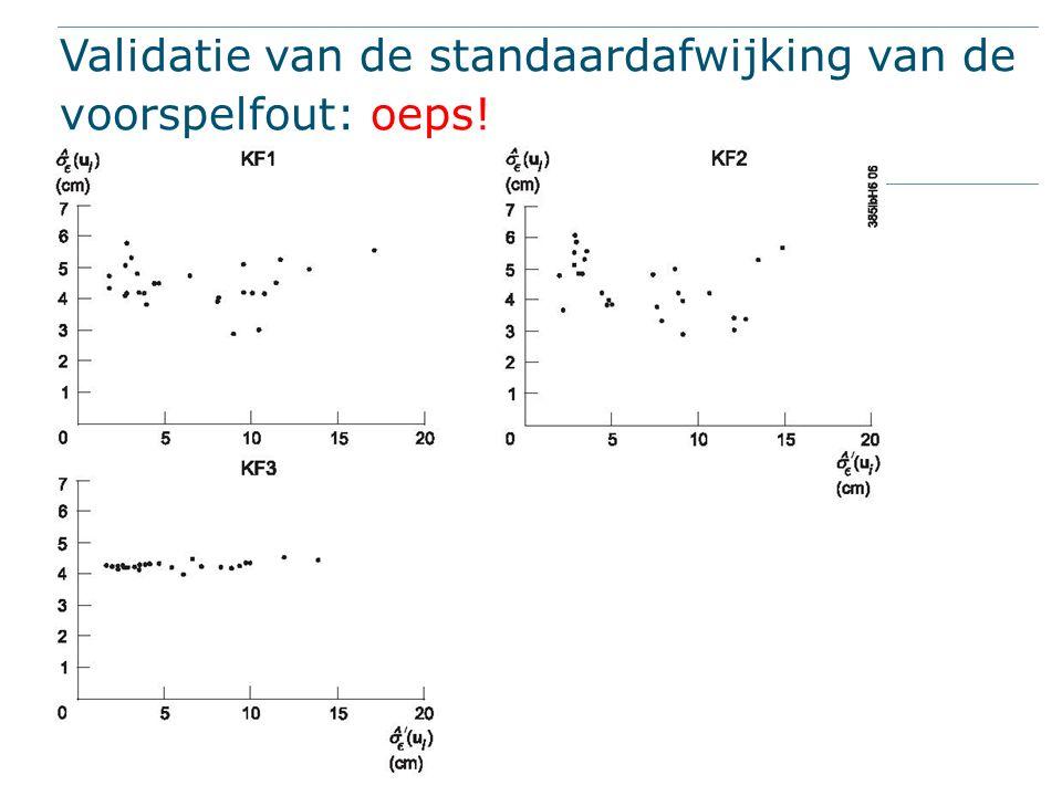 Validatie van de standaardafwijking van de voorspelfout: oeps!