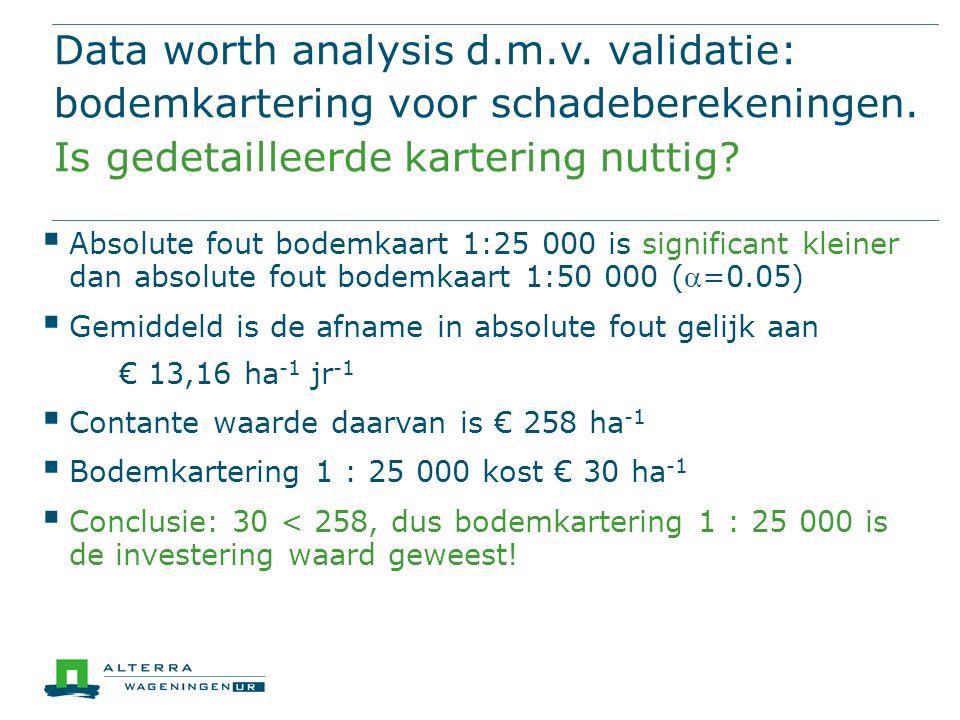 Data worth analysis d.m.v. validatie: bodemkartering voor schadeberekeningen.