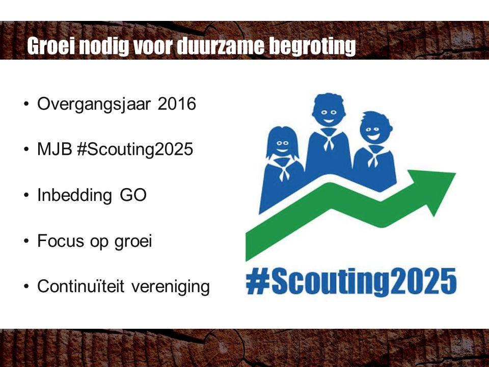 2 Groei nodig voor duurzame begroting Overgangsjaar 2016 MJB #Scouting2025 Inbedding GO Focus op groei Continuïteit vereniging