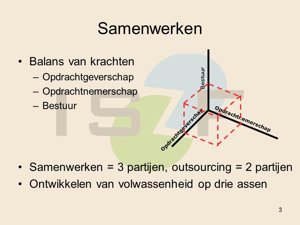 3 Opdrachtgeverschap Opdrachtnemerschap Samenwerken Balans van krachten –Opdrachtgeverschap –Opdrachtnemerschap –Bestuur Samenwerken = 3 partijen, out