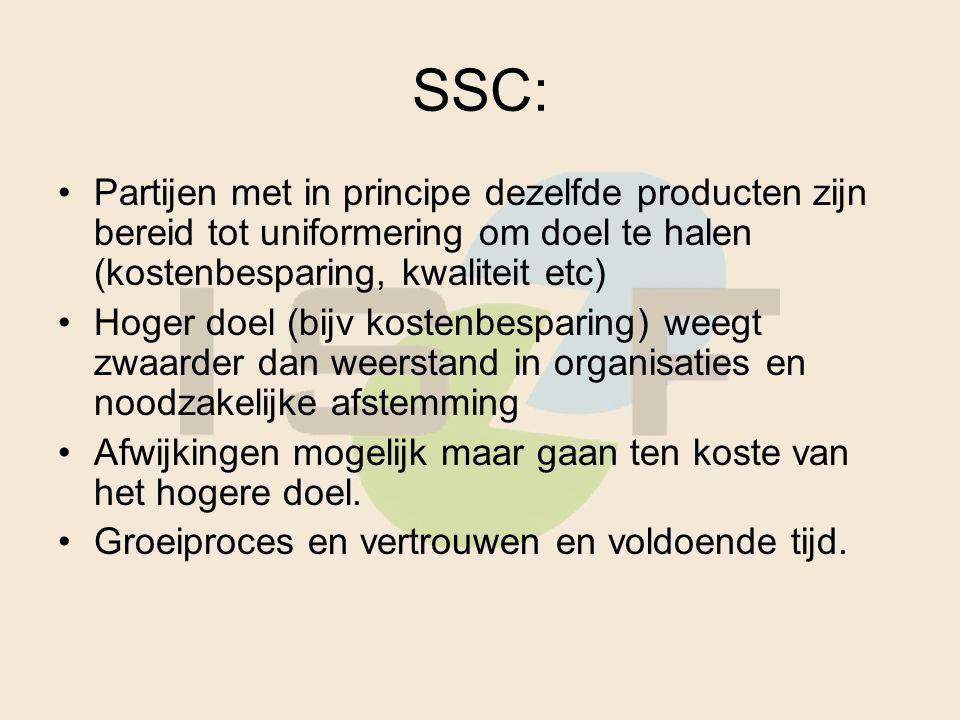 SSC: Partijen met in principe dezelfde producten zijn bereid tot uniformering om doel te halen (kostenbesparing, kwaliteit etc) Hoger doel (bijv koste
