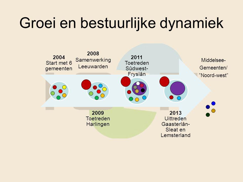 """Groei en bestuurlijke dynamiek Middelsee- Gemeenten/ """"Noord-west"""" 2008 Samenwerking Leeuwarden"""