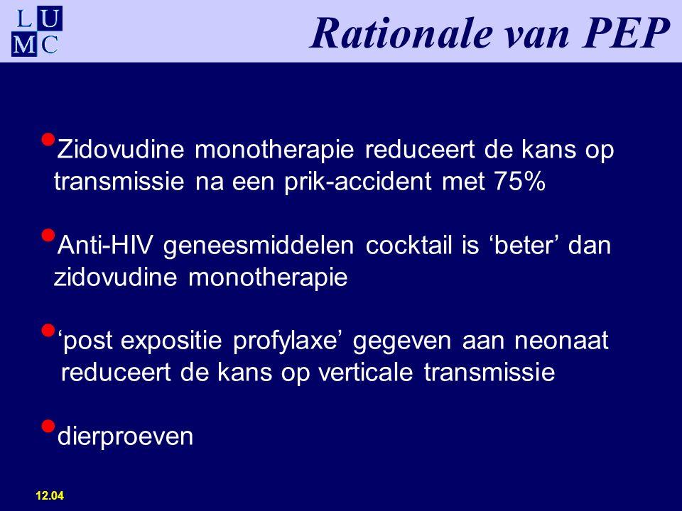 12.04 Zidovudine monotherapie reduceert de kans op transmissie na een prik-accident met 75% Anti-HIV geneesmiddelen cocktail is 'beter' dan zidovudine monotherapie 'post expositie profylaxe' gegeven aan neonaat reduceert de kans op verticale transmissie dierproeven Rationale van PEP
