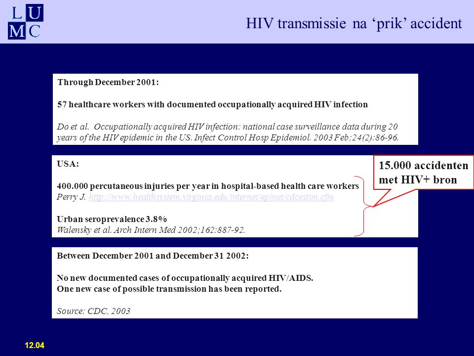 HIV transmissie na 'prik' accident 12.04 Between December 2001 and December 31 2002: No new documented cases of occupationally acquired HIV/AIDS.