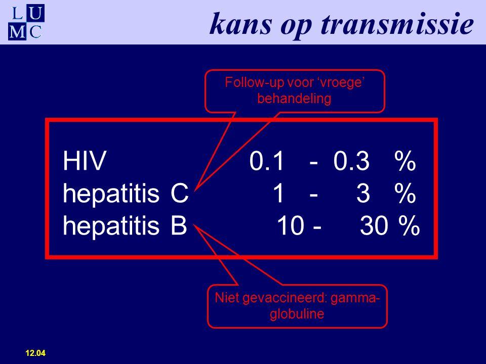 12.04 HIV0.1 - 0.3 % hepatitis C 1 - 3 % hepatitis B 10 - 30 % kans op transmissie Follow-up voor 'vroege' behandeling Niet gevaccineerd: gamma- globuline