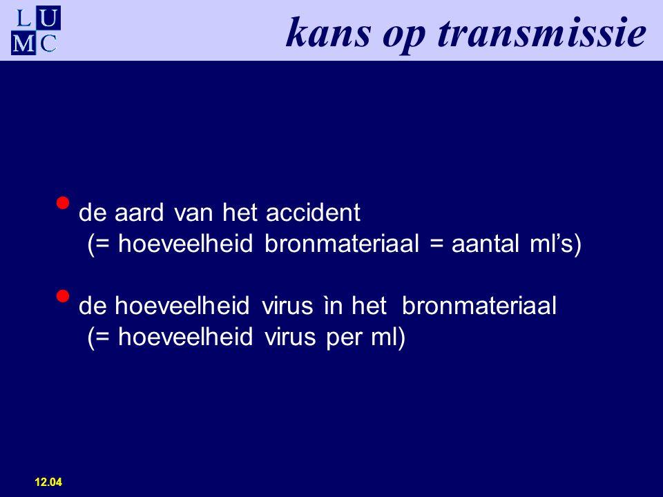 12.04 de aard van het accident (= hoeveelheid bronmateriaal = aantal ml's) de hoeveelheid virus ìn het bronmateriaal (= hoeveelheid virus per ml) kans op transmissie