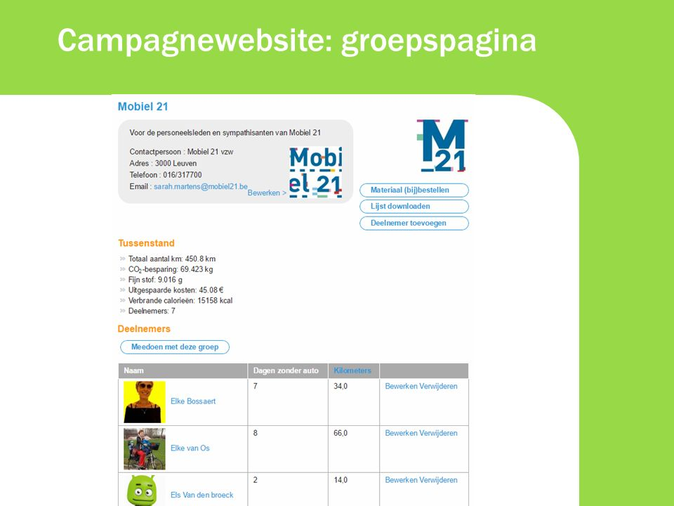 Campagnewebsite: groepspagina