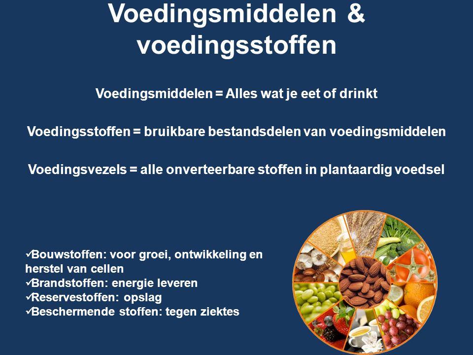 Voedingsmiddelen & voedingsstoffen Voedingsmiddelen = Alles wat je eet of drinkt Voedingsstoffen = bruikbare bestandsdelen van voedingsmiddelen Voedin