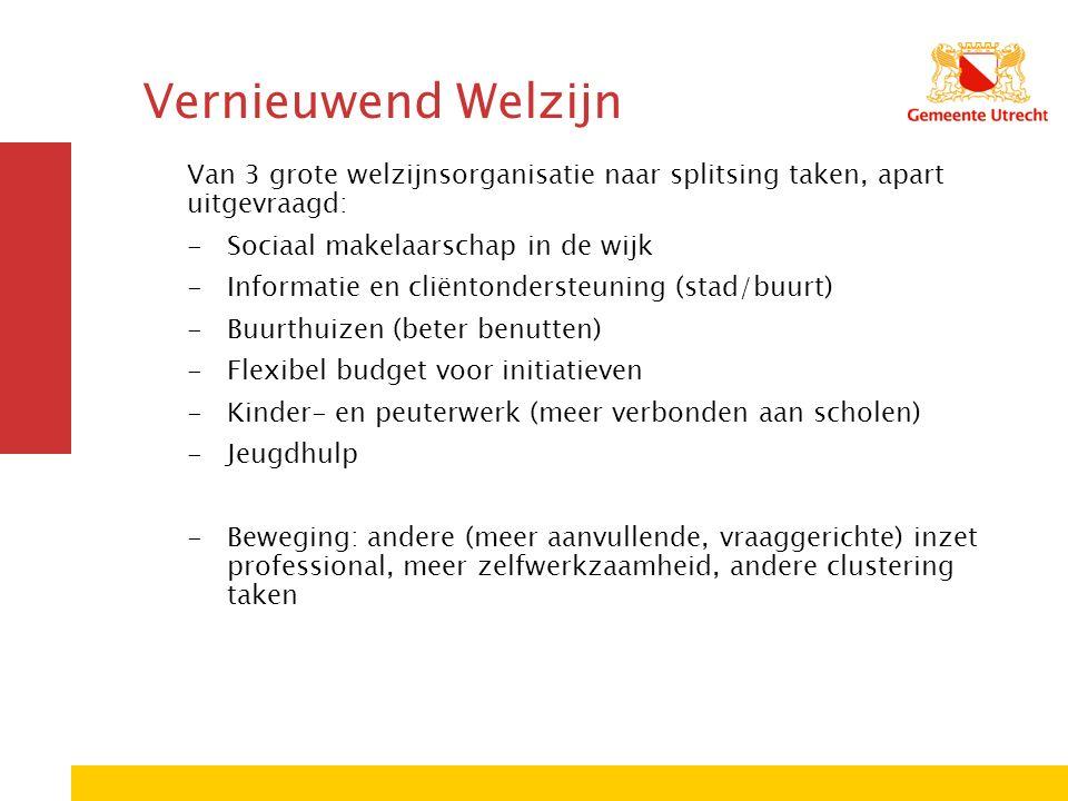 Vernieuwend Welzijn Van 3 grote welzijnsorganisatie naar splitsing taken, apart uitgevraagd: -Sociaal makelaarschap in de wijk -Informatie en cliëntondersteuning (stad/buurt) -Buurthuizen (beter benutten) -Flexibel budget voor initiatieven -Kinder- en peuterwerk (meer verbonden aan scholen) -Jeugdhulp -Beweging: andere (meer aanvullende, vraaggerichte) inzet professional, meer zelfwerkzaamheid, andere clustering taken
