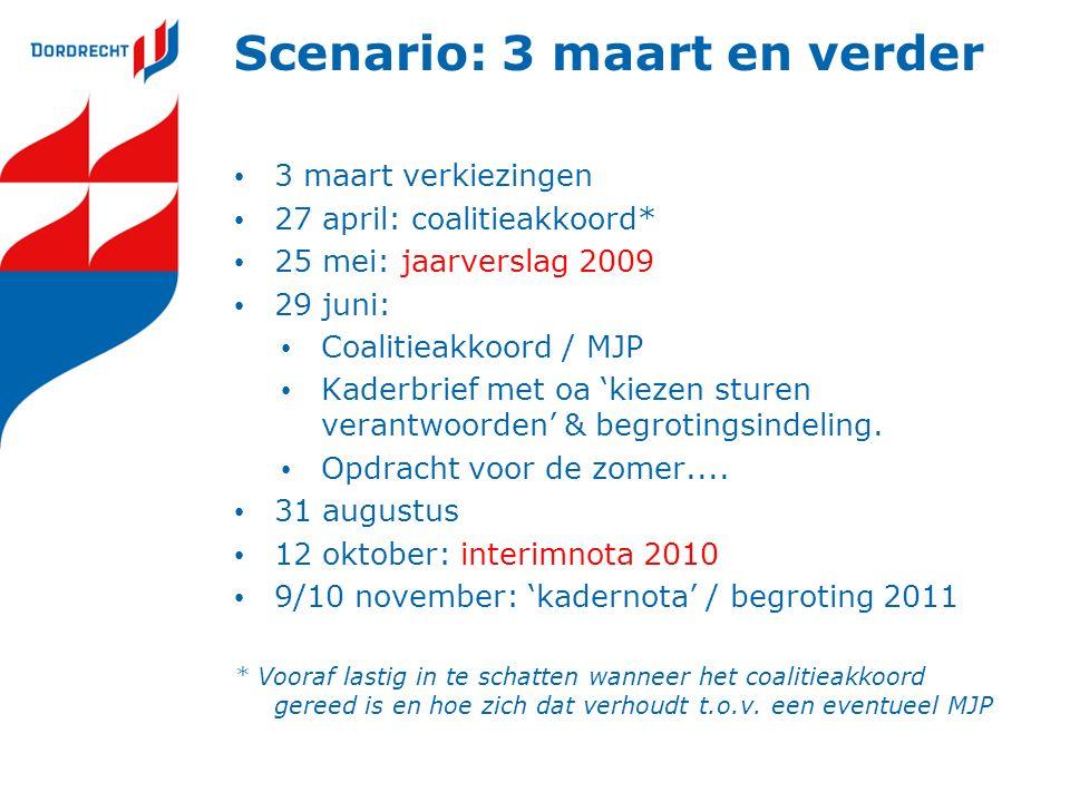 Scenario: 3 maart en verder 3 maart verkiezingen 27 april: coalitieakkoord* 25 mei: jaarverslag 2009 29 juni: Coalitieakkoord / MJP Kaderbrief met oa 'kiezen sturen verantwoorden' & begrotingsindeling.