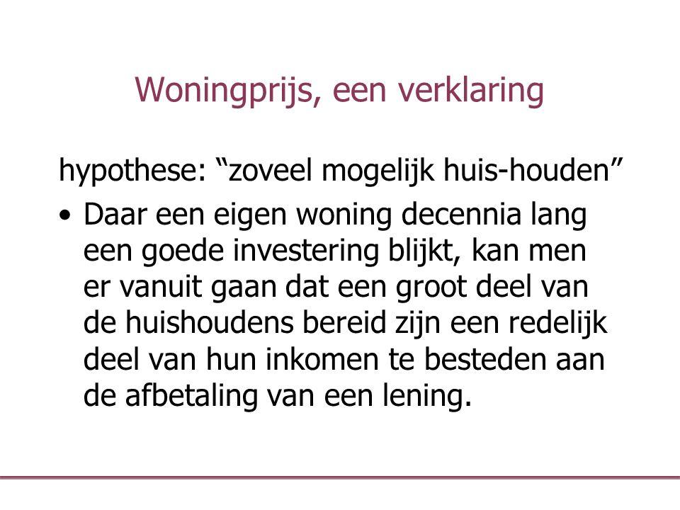 """Woningprijs, een verklaring hypothese: """"zoveel mogelijk huis-houden"""" Daar een eigen woning decennia lang een goede investering blijkt, kan men er vanu"""