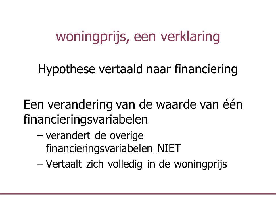 woningprijs, een verklaring Hypothese vertaald naar financiering Een verandering van de waarde van één financieringsvariabelen –verandert de overige f