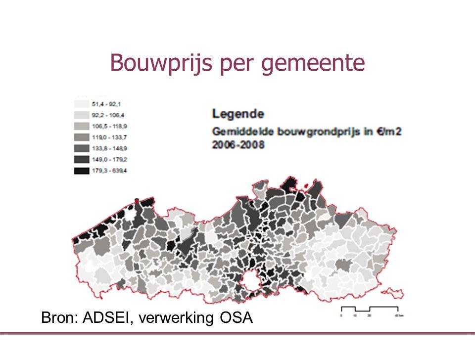 Bouwprijs per gemeente Bron: ADSEI, verwerking OSA