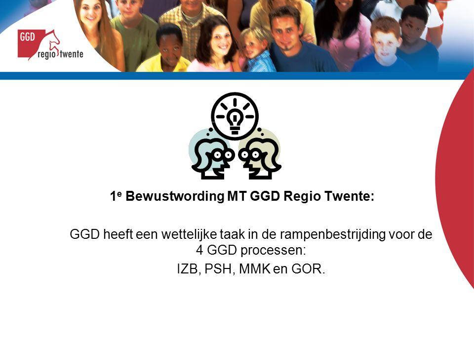 1 e Bewustwording MT GGD Regio Twente: GGD heeft een wettelijke taak in de rampenbestrijding voor de 4 GGD processen: IZB, PSH, MMK en GOR.