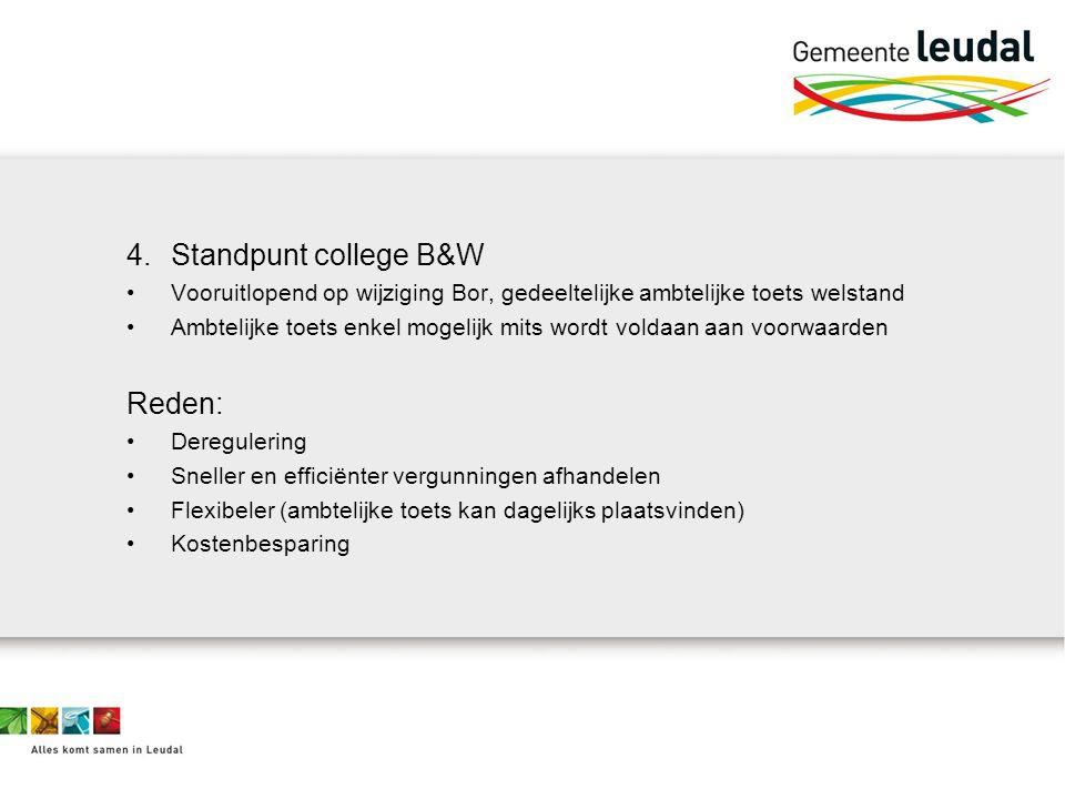4.Standpunt college B&W Vooruitlopend op wijziging Bor, gedeeltelijke ambtelijke toets welstand Ambtelijke toets enkel mogelijk mits wordt voldaan aan