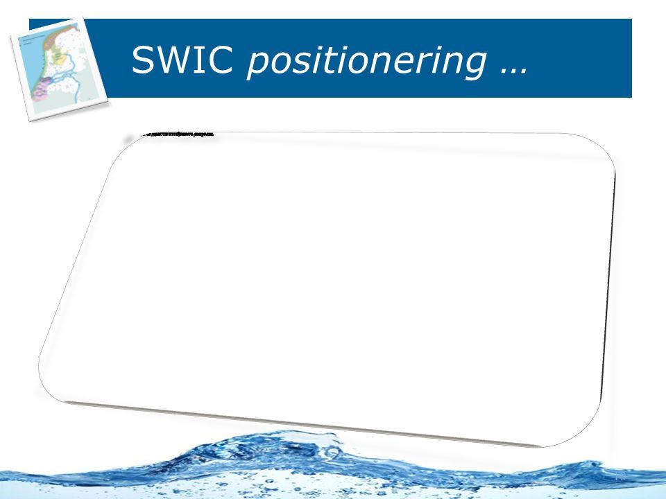 SWIC positionering … 10