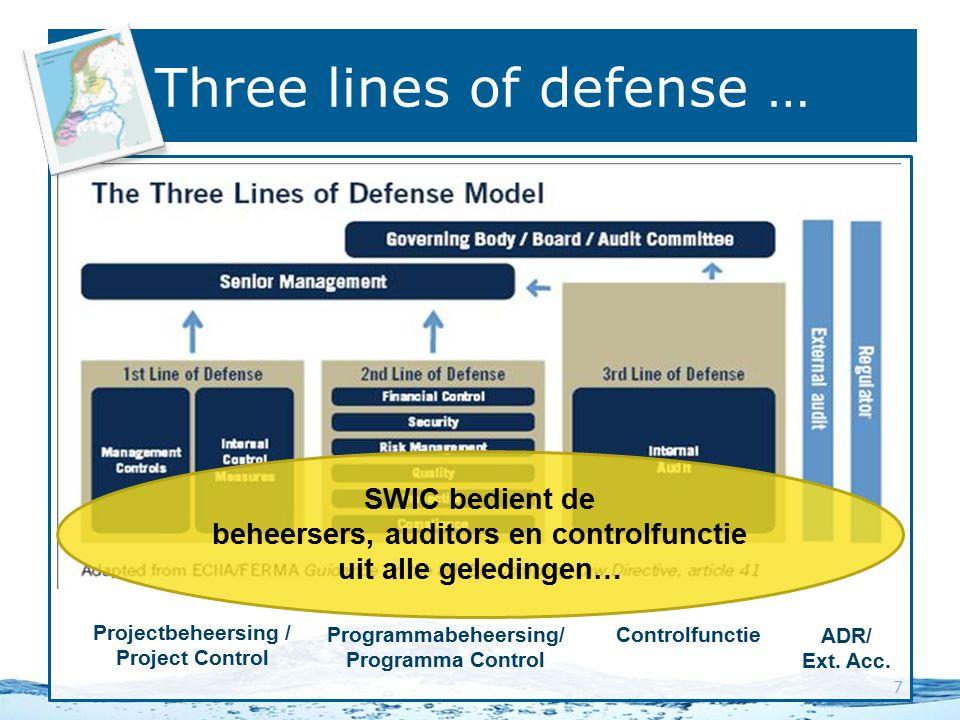 Three lines of defense … Projectbeheersing / Project Control Programmabeheersing/ Programma Control Controlfunctie ADR/ Ext.