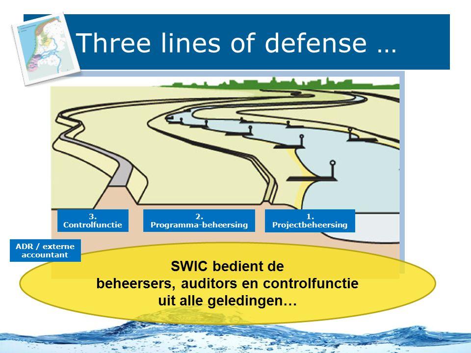 Three lines of defense … SWIC bedient de beheersers, auditors en controlfunctie uit alle geledingen… 8 3. Controlfunctie 2. Programma-beheersing 1. Pr