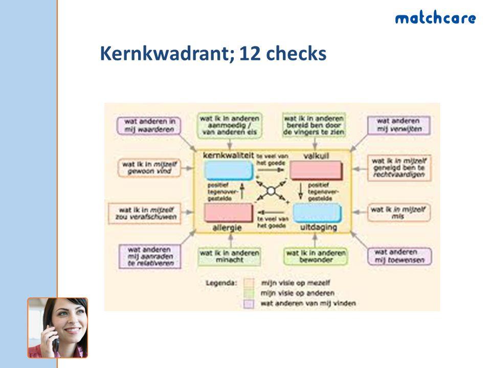 Kernkwadrant; 12 checks