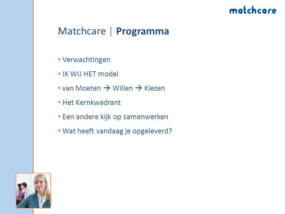 Matchcare | Programma Verwachtingen IK WIJ HET model van Moeten  Willen  Kiezen Het Kernkwadrant Een andere kijk op samenwerken Wat heeft vandaag je opgeleverd?