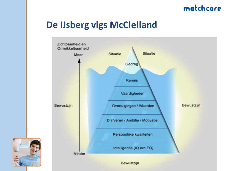 De IJsberg vlgs McClelland