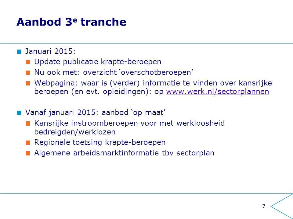 Aanbod 3 e tranche Januari 2015: Update publicatie krapte-beroepen Nu ook met: overzicht 'overschotberoepen' Webpagina: waar is (verder) informatie te vinden over kansrijke beroepen (en evt.