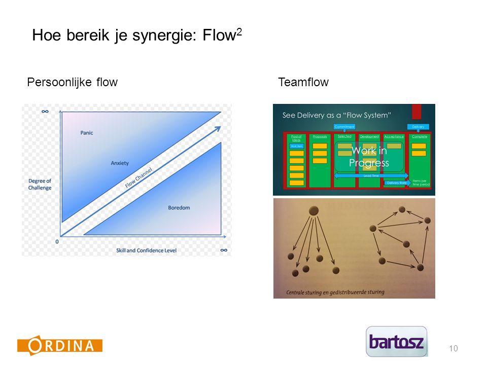 10 Hoe bereik je synergie: Flow 2 Persoonlijke flowTeamflow