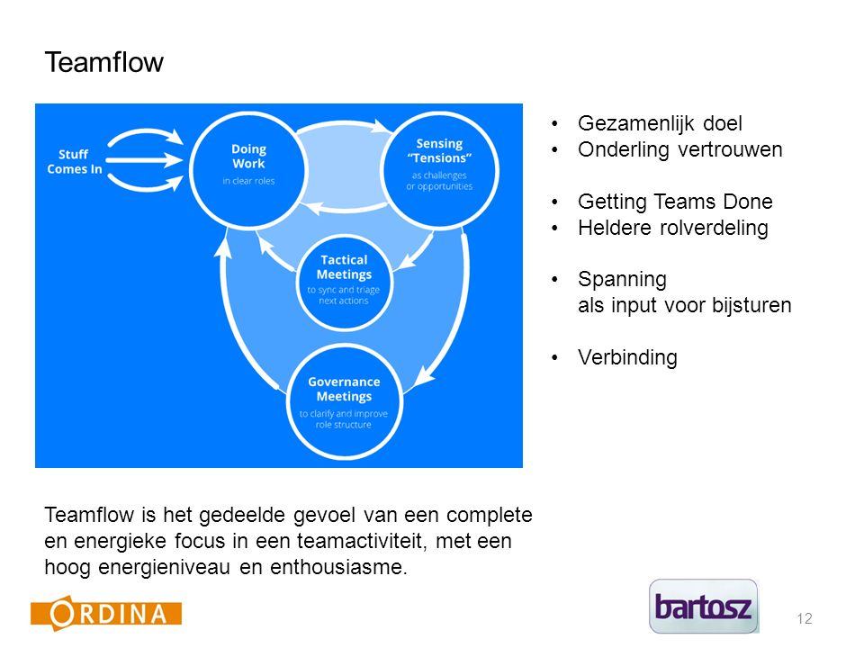 12 Teamflow Teamflow is het gedeelde gevoel van een complete en energieke focus in een teamactiviteit, met een hoog energieniveau en enthousiasme.