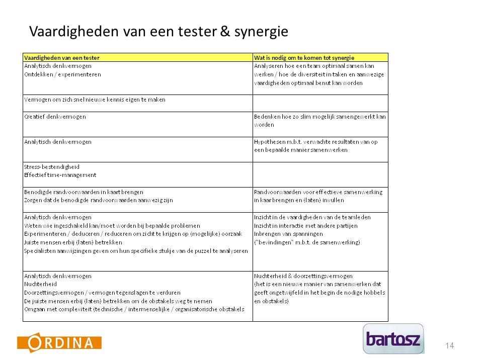 Vaardigheden van een tester & synergie 14