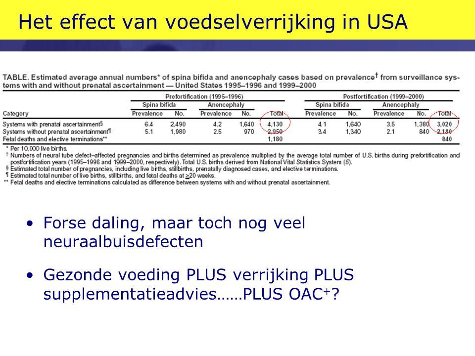 Het effect van voedselverrijking in USA Forse daling, maar toch nog veel neuraalbuisdefecten Gezonde voeding PLUS verrijking PLUS supplementatieadvies……PLUS OAC + ?