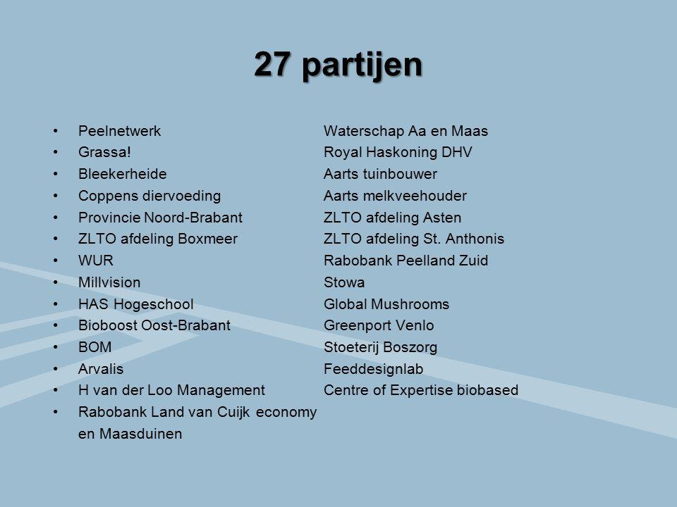 27 partijen PeelnetwerkWaterschap Aa en Maas Grassa!Royal Haskoning DHV BleekerheideAarts tuinbouwer Coppens diervoedingAarts melkveehouder Provincie Noord-BrabantZLTO afdeling Asten ZLTO afdeling BoxmeerZLTO afdeling St.