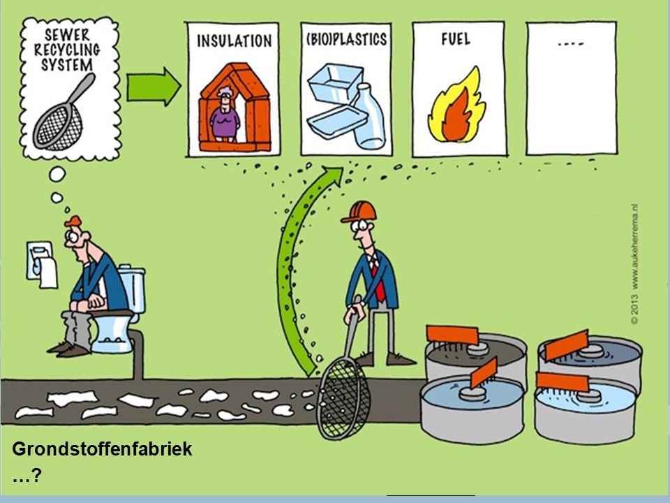 Bioraffinage is een ontwikkelingsproces Beerputten Eerste zuiveringen 1965 Grotere schaal + slibverwerking Nabehandelingen (4 e trappen)....