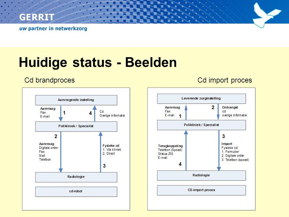 Huidige status - Beelden Cd brandprocesCd import proces