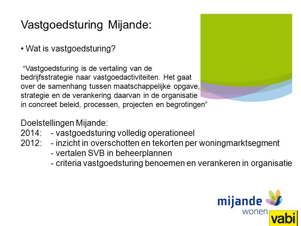 4 Titel presentatie Mijande Wonen Vastgoedsturing Mijande: Wat is vastgoedsturing.