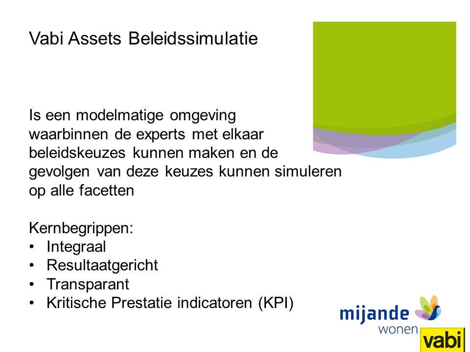 27 Titel presentatie Mijande Wonen Optimalisatie beleid Per buurt berekening KPI voor elk beleidslabel