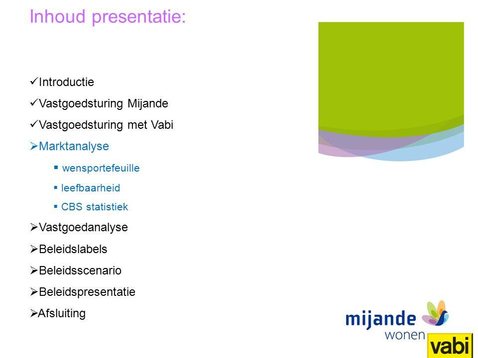 9 Titel presentatie Mijande Wonen Ideaalportefeuille Per segment en objecttype bepalen verwachte benodigde omvang portefeuille.