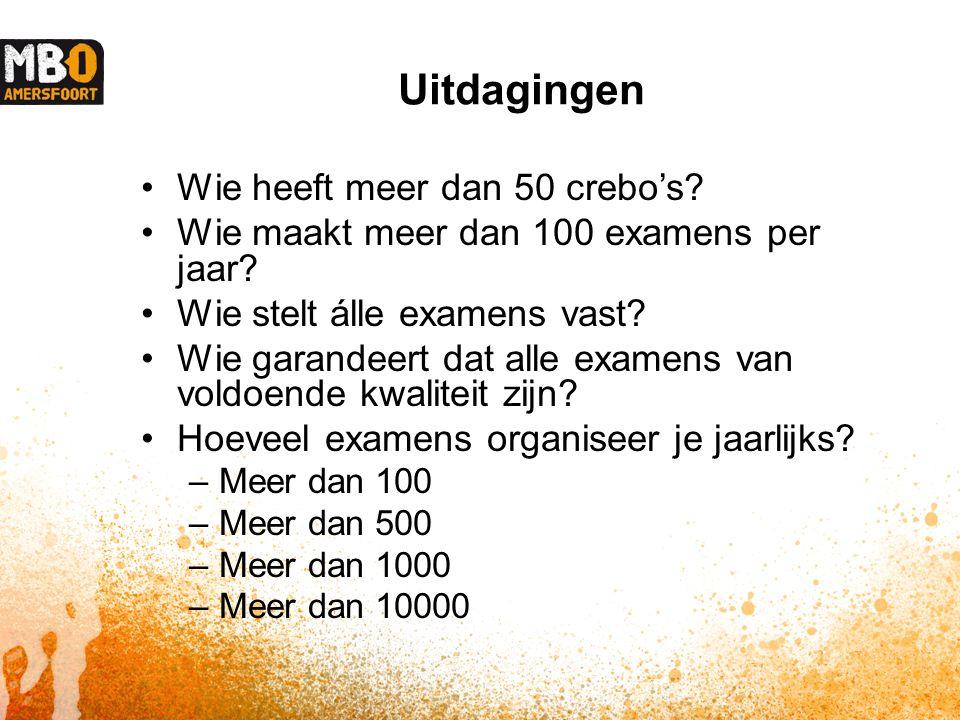 Uitdagingen Wie heeft meer dan 50 crebo's. Wie maakt meer dan 100 examens per jaar.