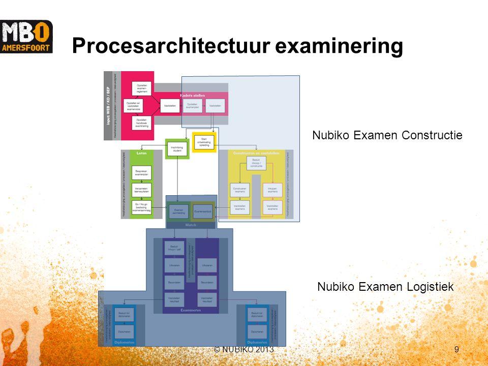Procesarchitectuur examinering © NUBIKO 20139 Nubiko Examen Logistiek Nubiko Examen Constructie