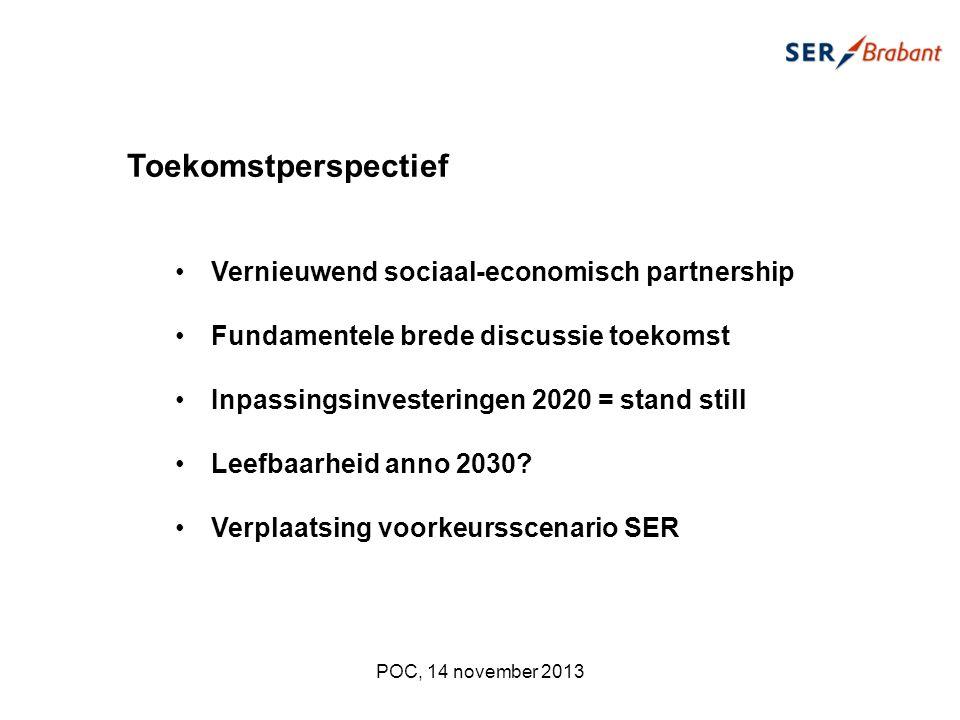 Toekomstperspectief Vernieuwend sociaal-economisch partnership Fundamentele brede discussie toekomst Inpassingsinvesteringen 2020 = stand still Leefbaarheid anno 2030.