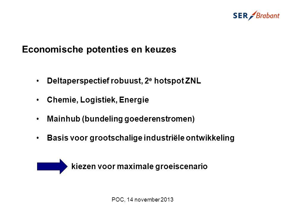 Economische potenties en keuzes Deltaperspectief robuust, 2 e hotspot ZNL Chemie, Logistiek, Energie Mainhub (bundeling goederenstromen) Basis voor grootschalige industriële ontwikkeling kiezen voor maximale groeiscenario POC, 14 november 2013