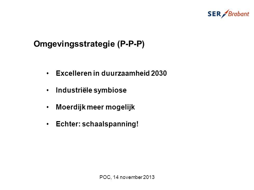 Omgevingsstrategie (P-P-P) Excelleren in duurzaamheid 2030 Industriële symbiose Moerdijk meer mogelijk Echter: schaalspanning.