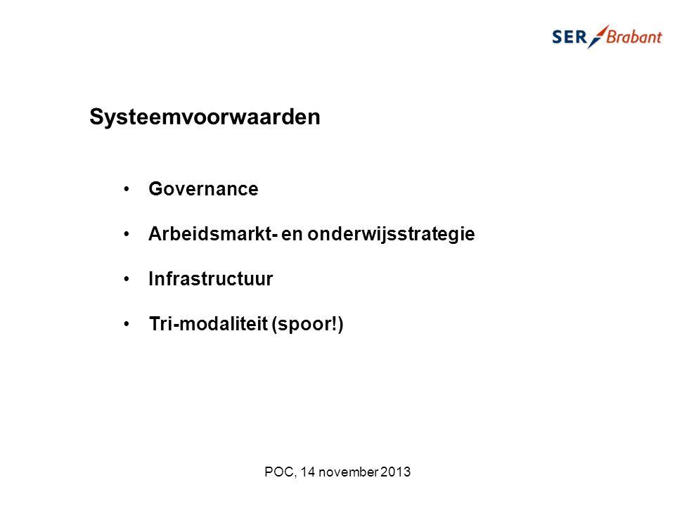 Systeemvoorwaarden Governance Arbeidsmarkt- en onderwijsstrategie Infrastructuur Tri-modaliteit (spoor!) POC, 14 november 2013