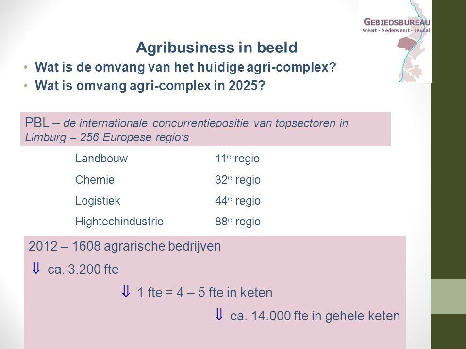 Agribusiness in beeld Wat is de omvang van het huidige agri-complex.