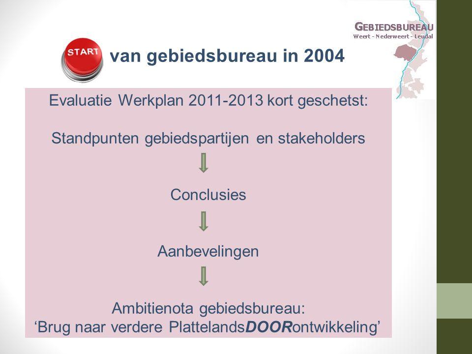 Start van gebiedsbureau in 2004 Evaluatie Werkplan 2011-2013 kort geschetst: Standpunten gebiedspartijen en stakeholders Conclusies Aanbevelingen Ambitienota gebiedsbureau: 'Brug naar verdere PlattelandsDOORontwikkeling'
