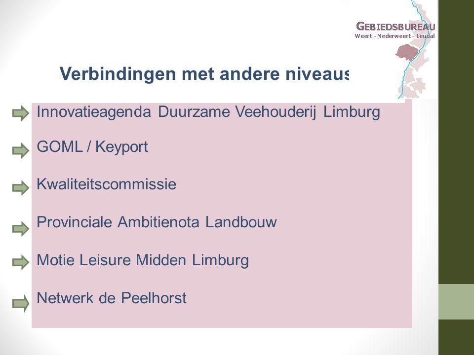 Innovatieagenda Duurzame Veehouderij Limburg GOML / Keyport Kwaliteitscommissie Provinciale Ambitienota Landbouw Motie Leisure Midden Limburg Netwerk de Peelhorst Verbindingen met andere niveaus