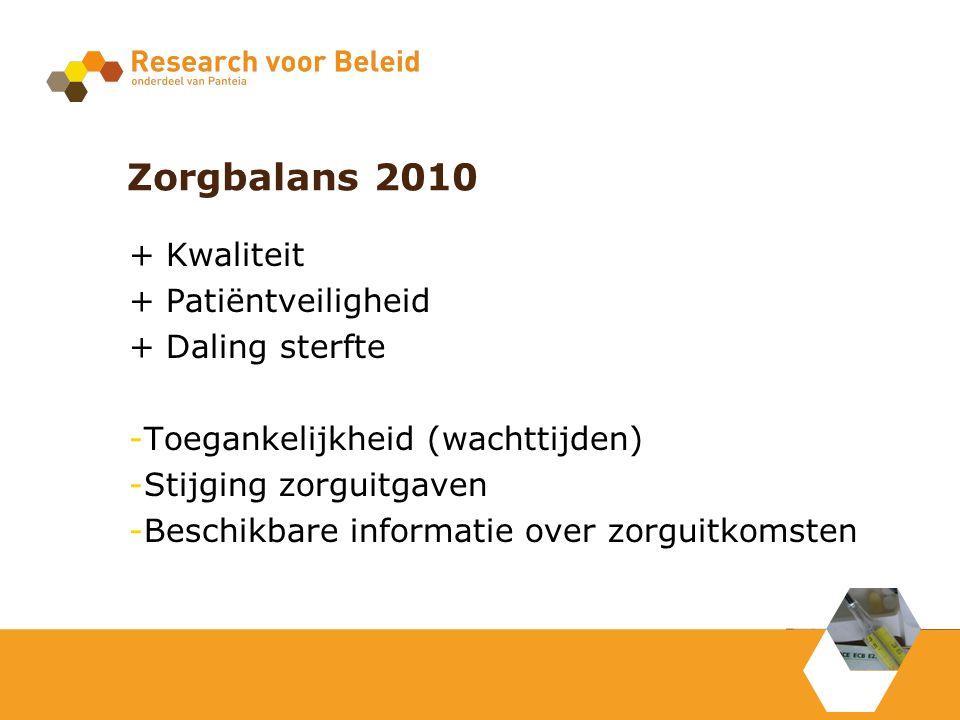 Zorgbalans 2010 + Kwaliteit + Patiëntveiligheid + Daling sterfte -Toegankelijkheid (wachttijden) -Stijging zorguitgaven -Beschikbare informatie over z