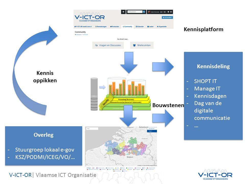 V-ICT-OR| Vlaamse ICT Organisatie Kennisdeling -SHOPT IT -Manage IT -Kennisdagen -Dag van de digitale communicatie -… Kennisdeling -SHOPT IT -Manage IT -Kennisdagen -Dag van de digitale communicatie -… Overleg -Stuurgroep lokaal e-gov -KSZ/PODMI/ICEG/VO/… Overleg -Stuurgroep lokaal e-gov -KSZ/PODMI/ICEG/VO/… Bouwstenen Kennis oppikken Kennisplatform